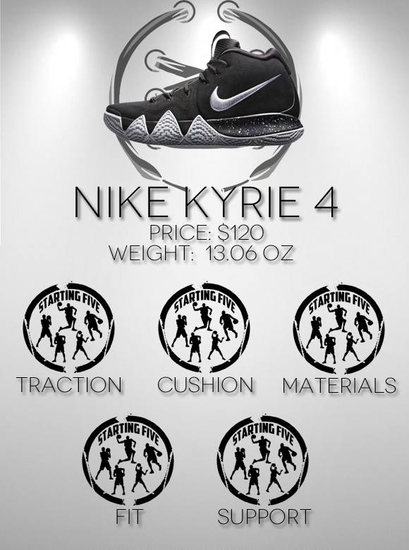 Nike kyrie 4 performance review score
