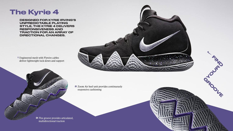 Old Nike Basketball Shoe Models