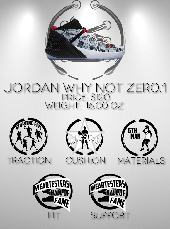Jordan Why Not Zer Performance Review  Duke  Weartesters