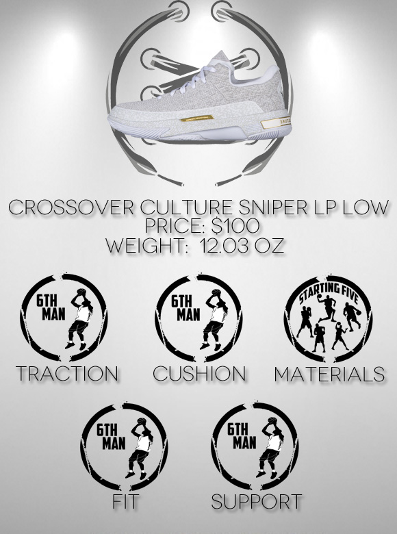 Crossover Culture Sniper LP Low Performance Review Score