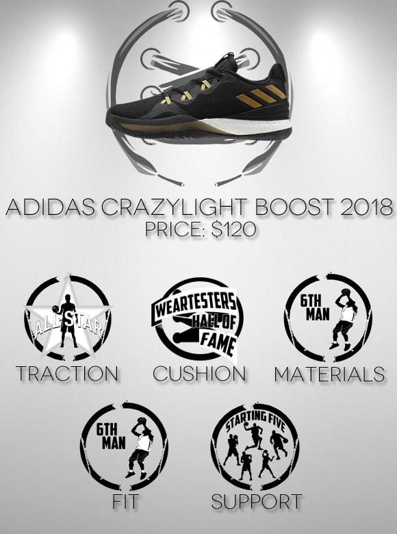 Adidas Crazylight 2018 Examen hBt90Rt3