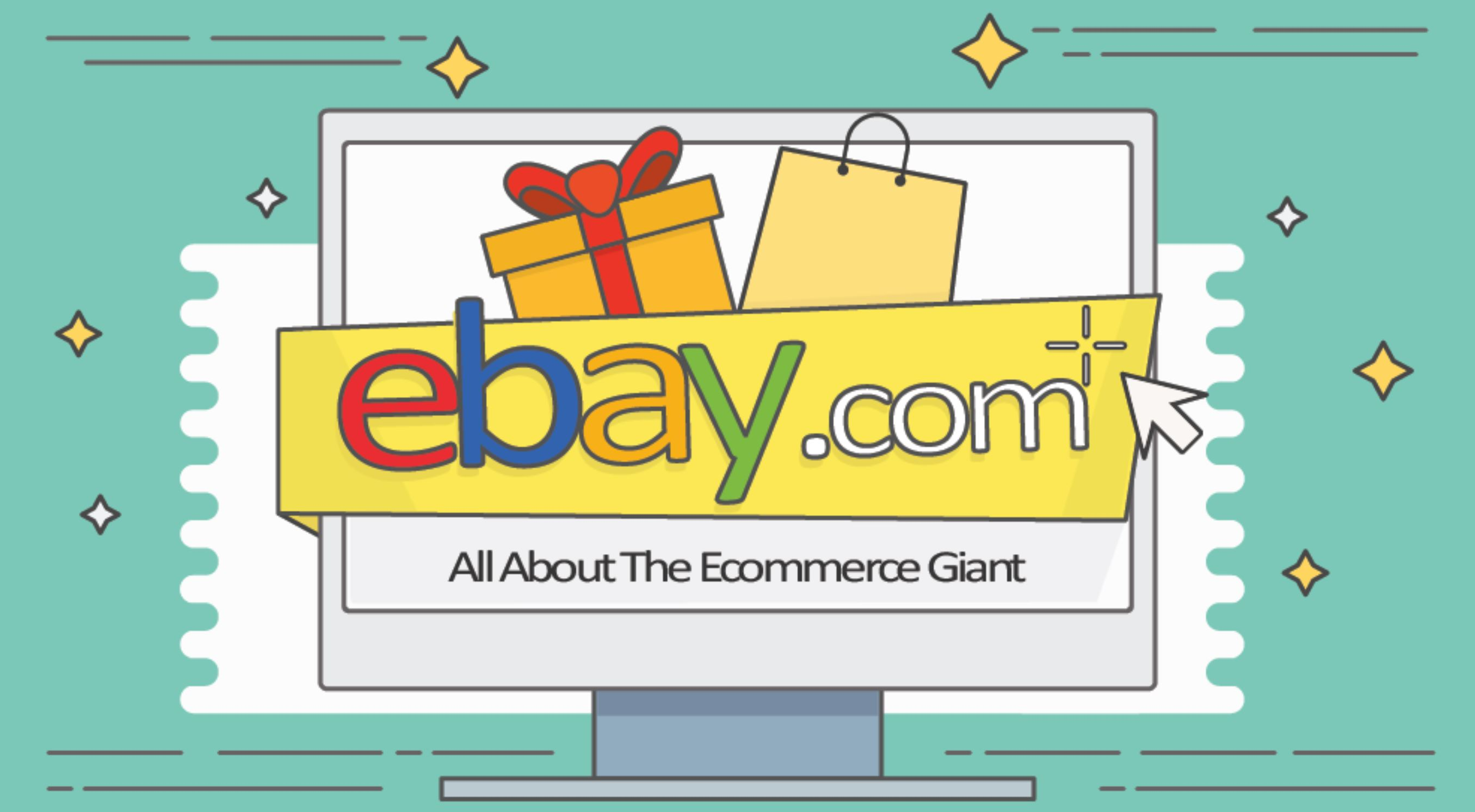 If You Sell Sneakers On Ebay Here S Everything You Need To Know About The Platform Weartesters