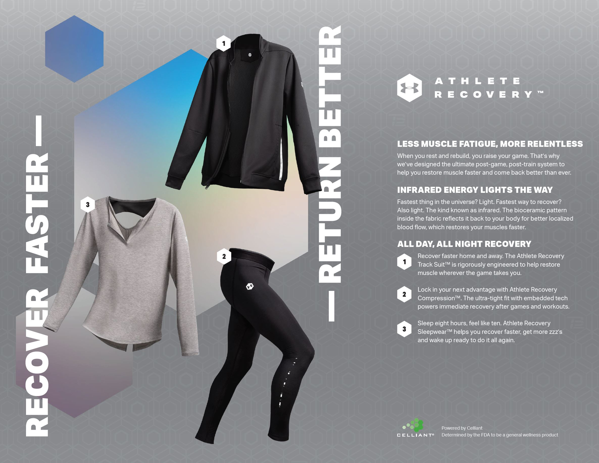 e9ab7416f3 Under Armour and Celliant Get Serious About Recovery - WearTesters
