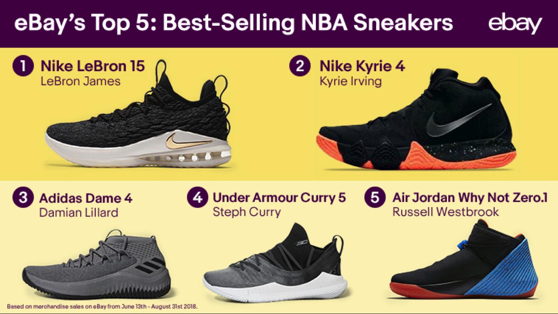 pretty nice d02f3 e46c9 LeBron James Tops eBay's Best-Selling NBA Sneakers List ...
