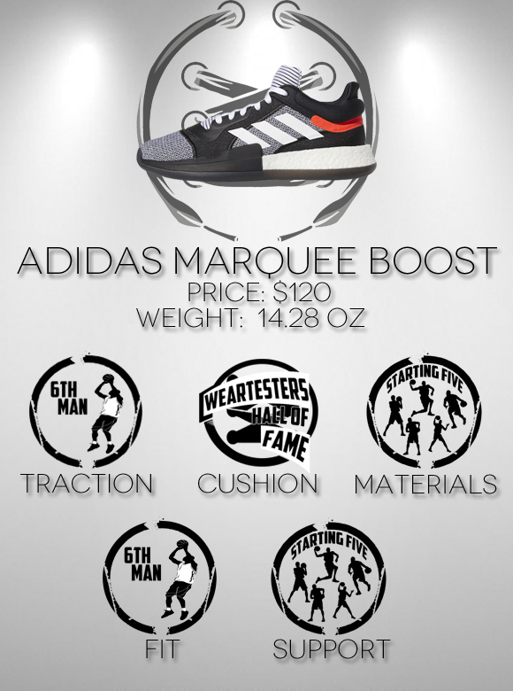 weartesters performance review adidas marquee boost